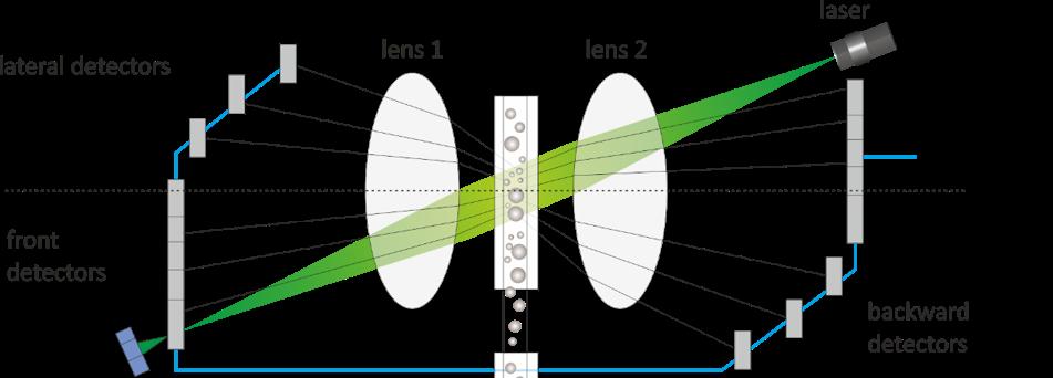schéma fonctionnement