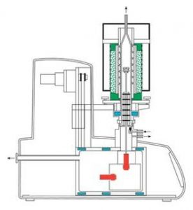 schéma DSC PT 1600°C Linseis