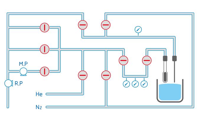 schéma fonctionnement d'un appareil BET
